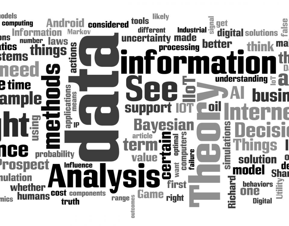 Wordle about Data Analytics